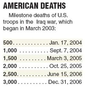 Iraq_milestone_deaths_2
